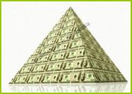 Капитал — это другое название для денег